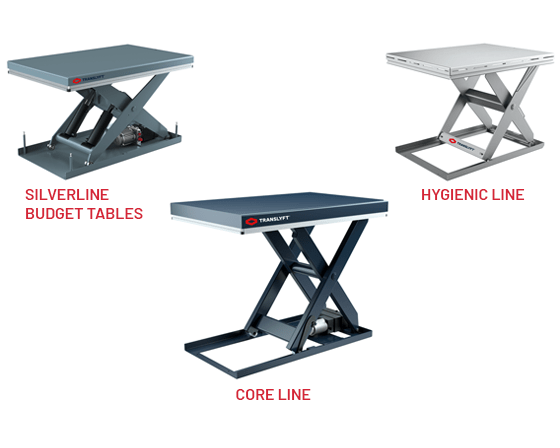 translyft 3 types of scissor lifts